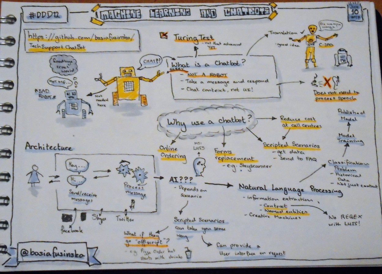 Sketchnotes from 'Using Machine Learning and Chatbots to handle 1st line Technical Support''