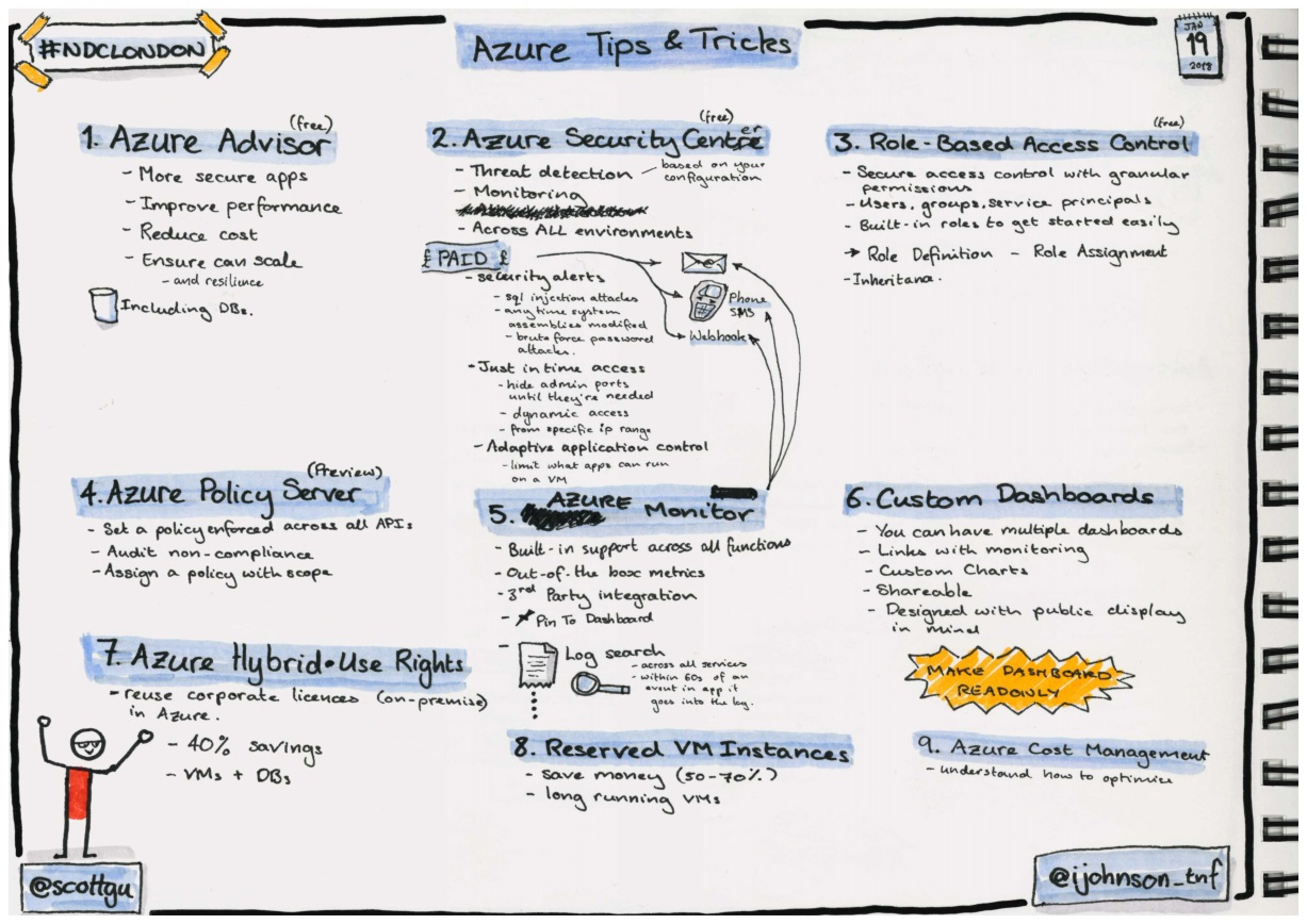 Sketchnotes about azure tips and tricks by Scott Guthrie
