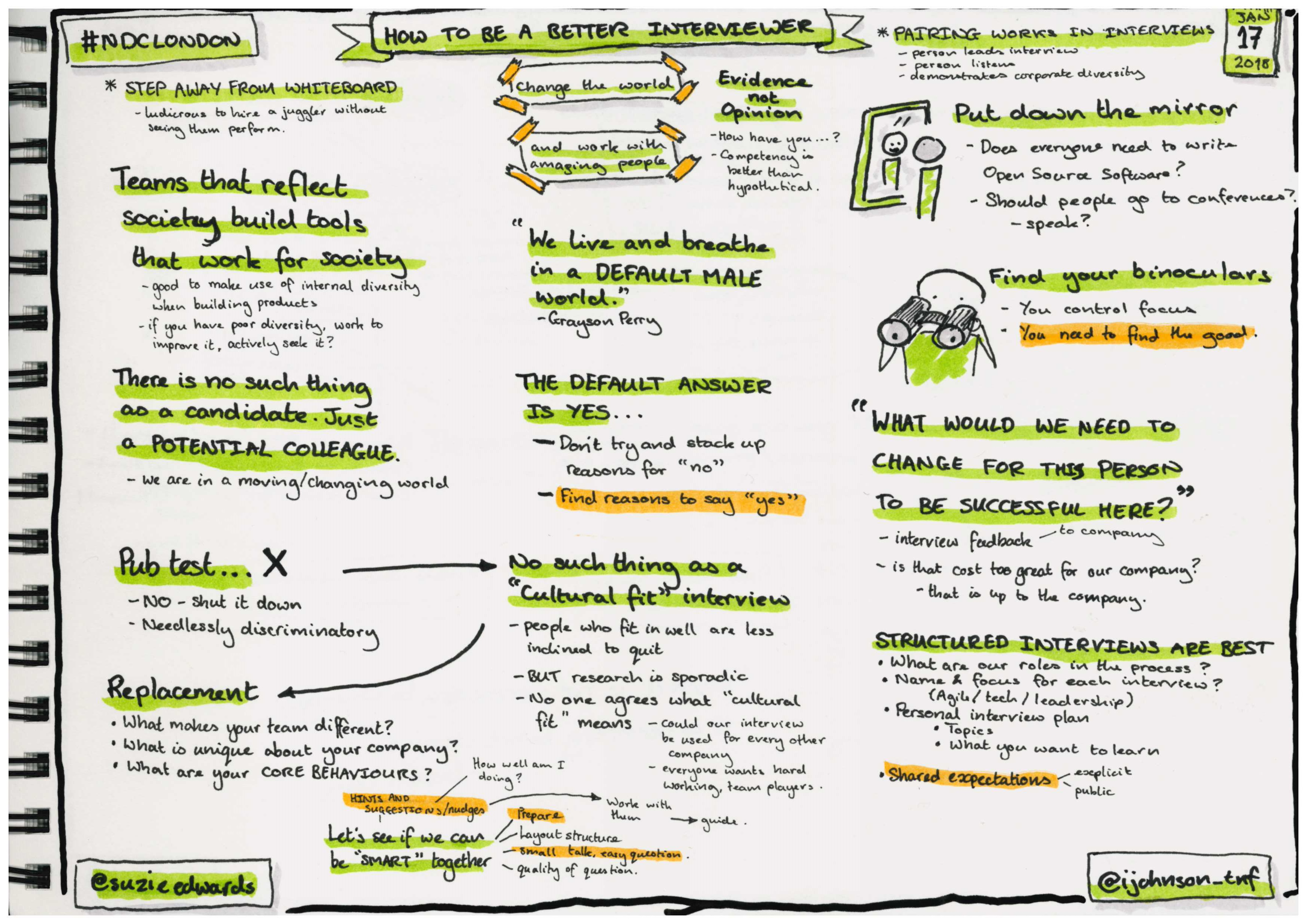 Sketchnotes about how to be a better interviewer, change the world and work with amazing people