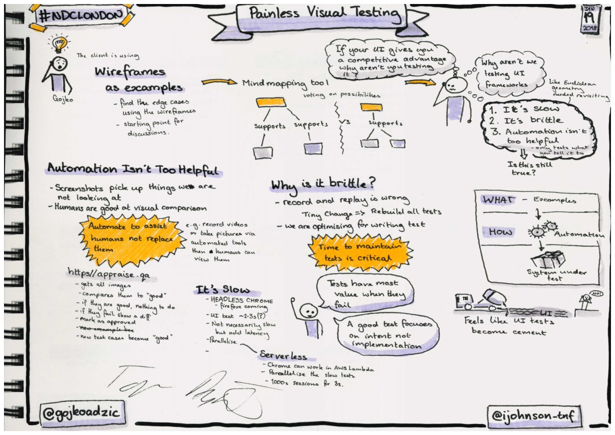 Sketchnotes about painless visual testing by Gojko Adzic