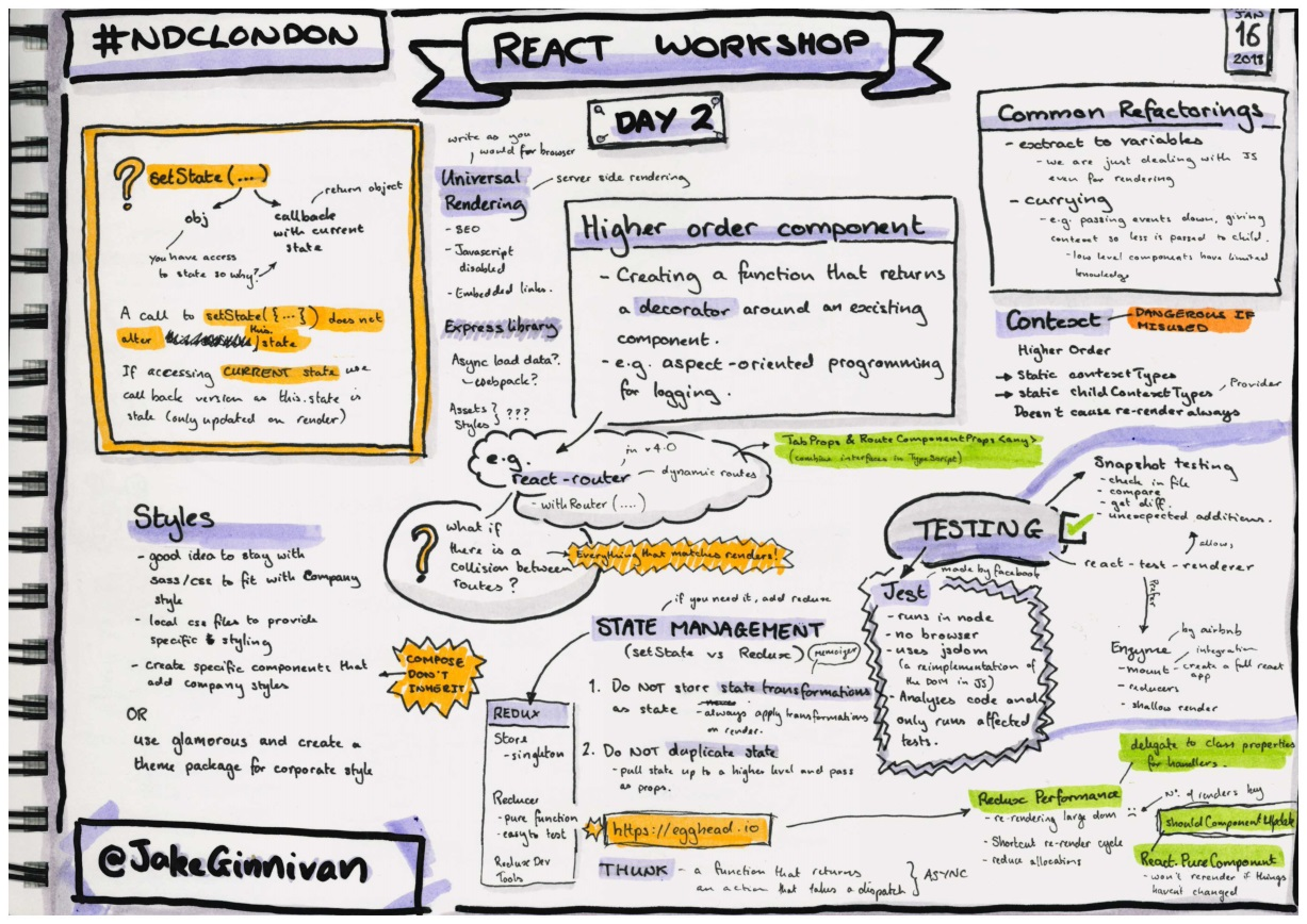 Sketchnotes from day 2 of the Jake Ginnivan's React Workshop at NDC London